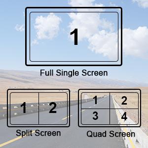 quad screen