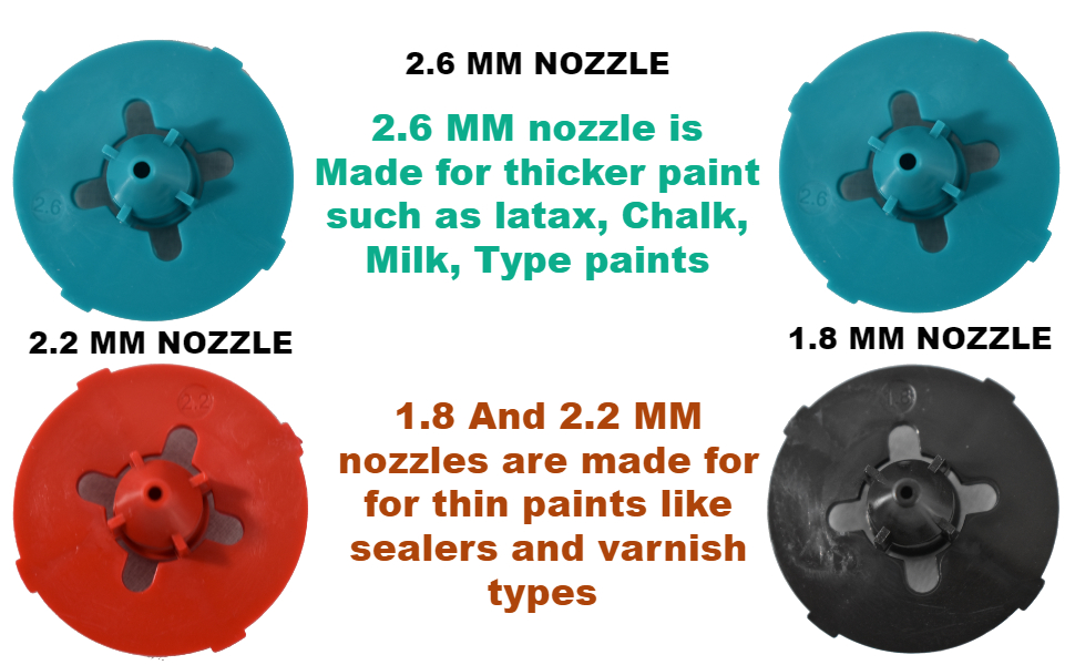 useage details for customer nozzles
