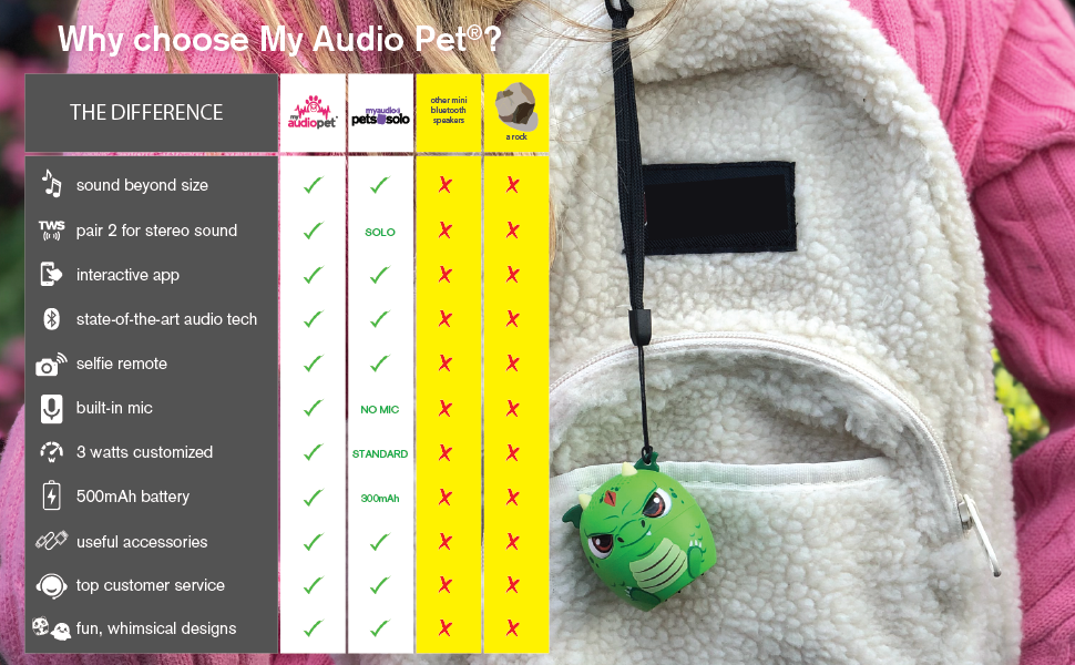 My Audio Pet Bluetooth Speaker Animal Shaped Gift Boys Girls Christmas Back to School