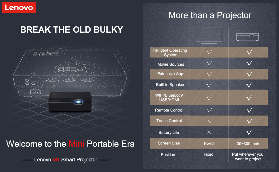 lenovo portable movie projector for iPhone with wifi Bluetooth mini smart projector