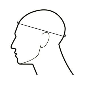 Circunferencia de la cabeza