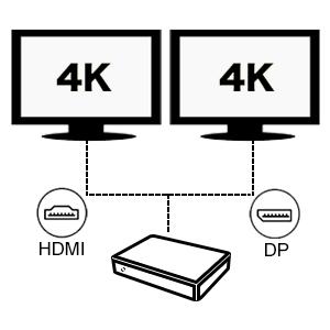 dual 4k display