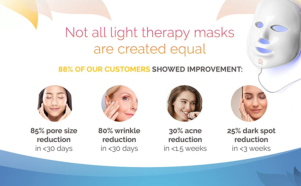 led light therapy red face mask device