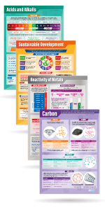 Set of 15 Chemistry Posters