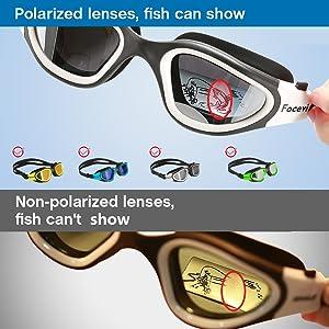 Swim goggles polarized