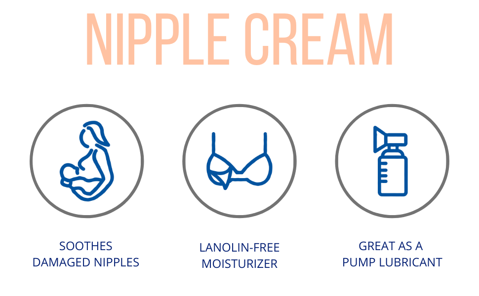Sore nipples, breastfeeding nipples, damaged nipples, cracked nipples, more milk, motherlove
