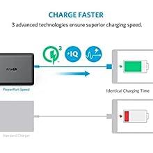 モバイルバッテリー スマホバッテリー スマホ充電器 スマホ電池 持ち運び充電器 Anker アンカー PowerCore 急速充電 QC3.0 iPhone 大容量 Android