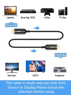 hdmi cable 2
