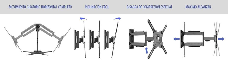 Invision HDTV-E Specifications