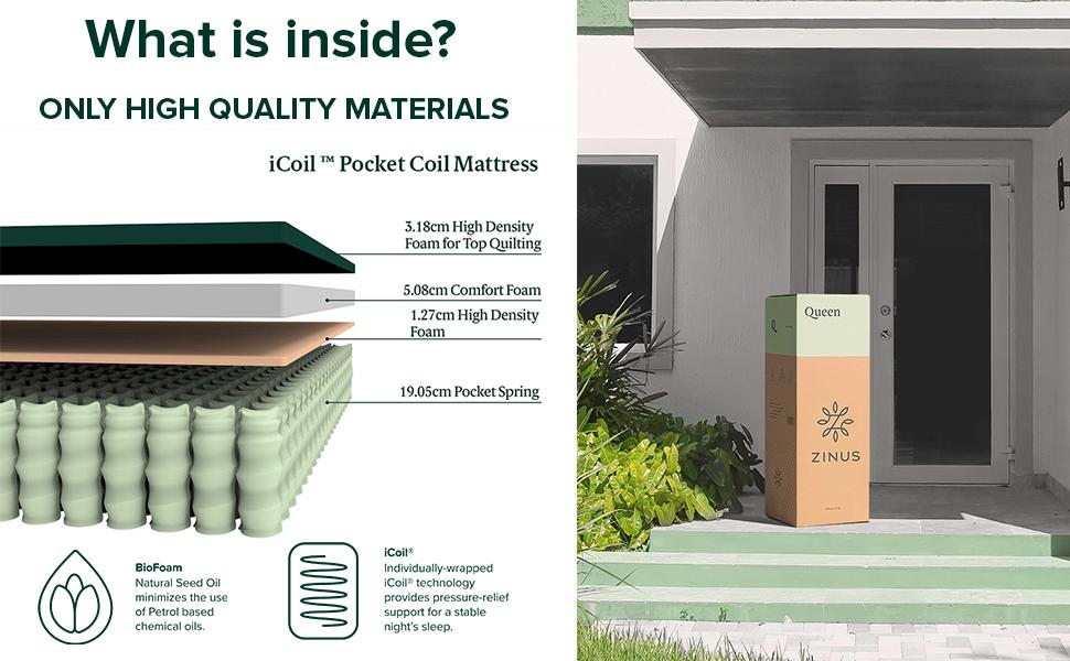 Zinus EPSM-12 iCoil mattress