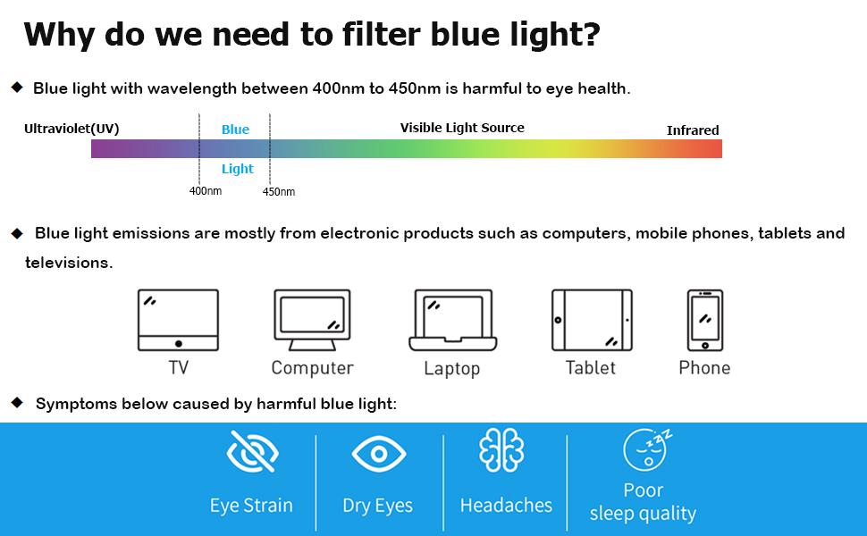 computer reading glasses,half rim reading glasses,blue light readers,blue light blocking glasses