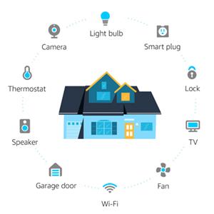 SMART HOME LIFE