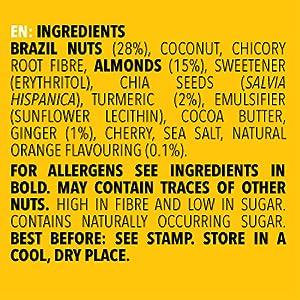 Turmeric Ingredients