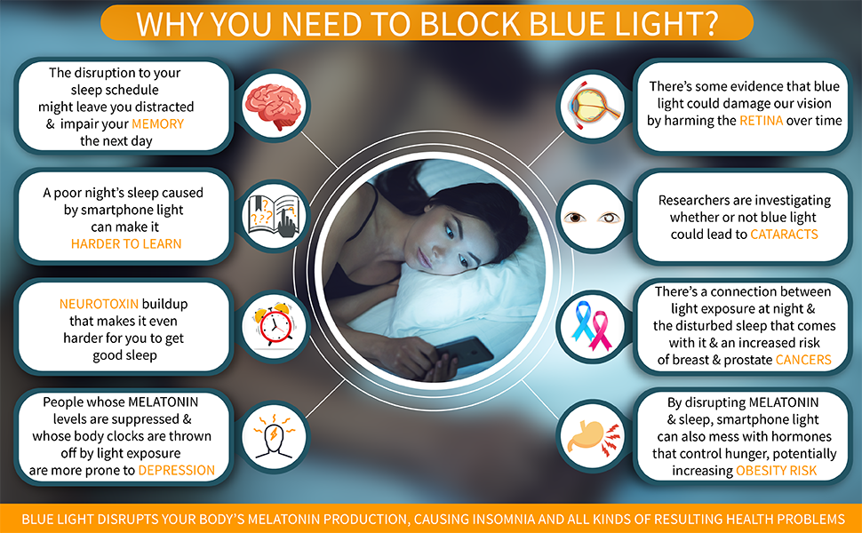 Why You Need to Block Blue Light?