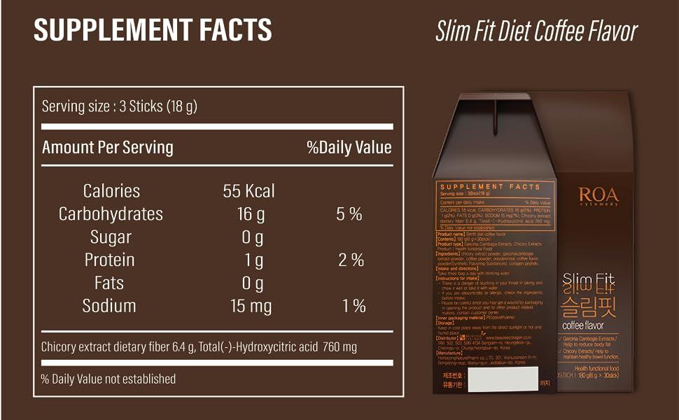 Slim Fit Diet Coffee