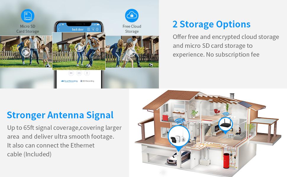 2 storage way