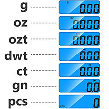 Multiple Units