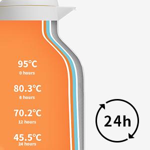 24-Hour Heat Retention