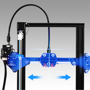 The Reverse Single Z-axis