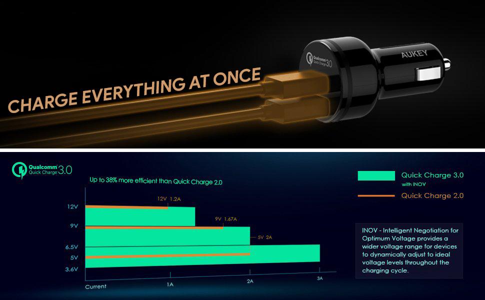 Aukey Quick Charge 3 0 Kfz Ladegerät Dual Ports 36w Elektronik