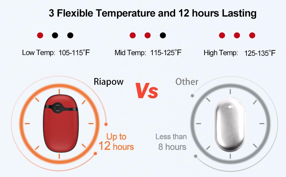 3 temperature