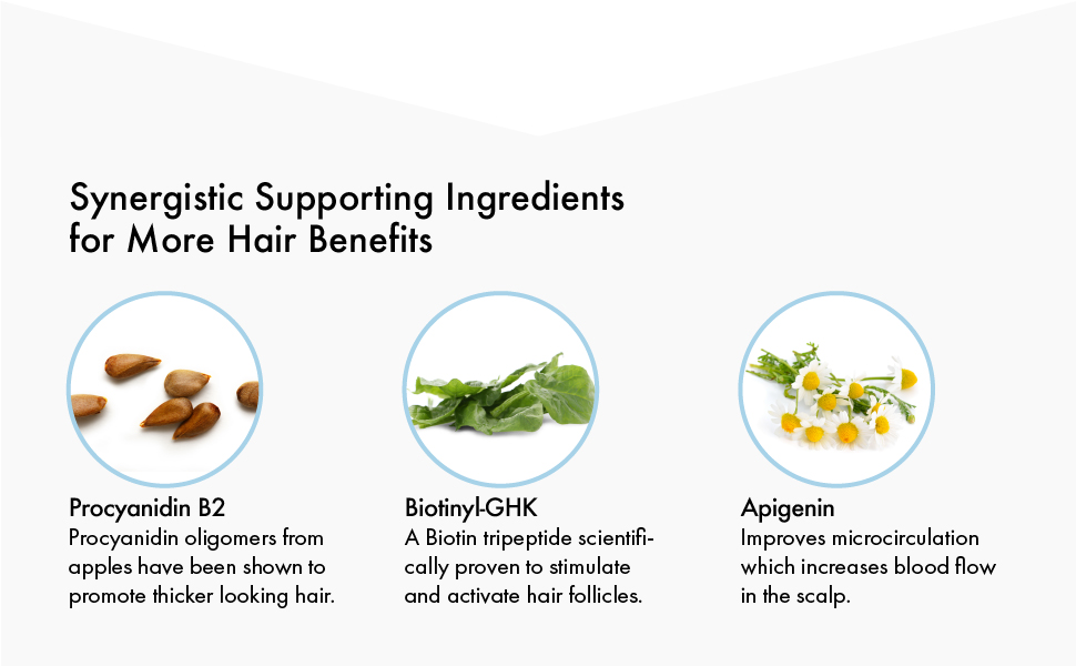 synergistic supporting ingredients hair growth benefits