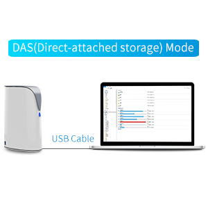 SSK personal cloud network attached storage NAS wireless hard drive with 4TB large capacity