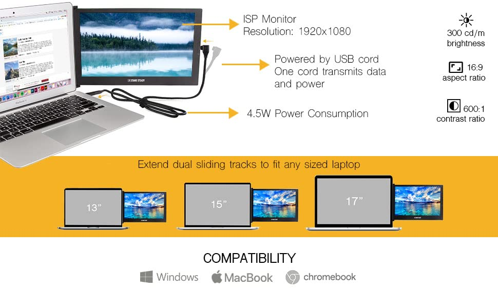 SideTrak monitor resolution is ISP 1920x1080 and powered by one USB cord
