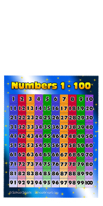 School Smarts 1 to 100 Numbers Poster