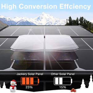 Efficient and Reliable Solar Panel