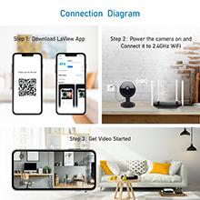 security cameras indoor wifi cameras motion detection laview security camera home security camera
