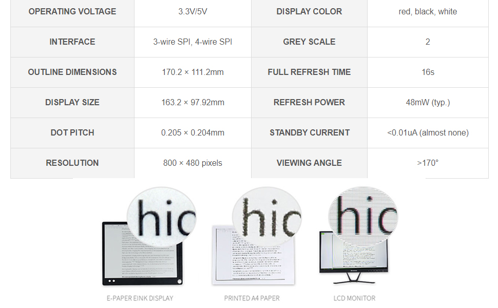 @XYGStudy XYG-Raspberry Pi no PCB 7.5 inch E-Ink display e-Paper HAT resolution 640x384 SPI interface for Raspberry Pi 3 2 Zero W Arduino
