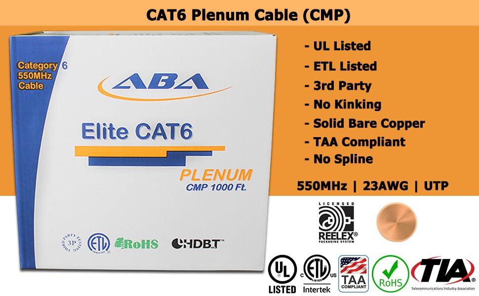 cat6 plenum cable banner