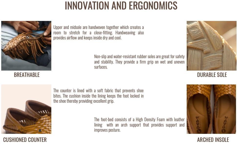 innovation and eronomics