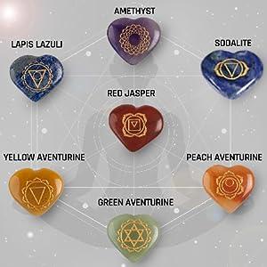 ChakraStones chakra stones healing crystals chakra chakras stones