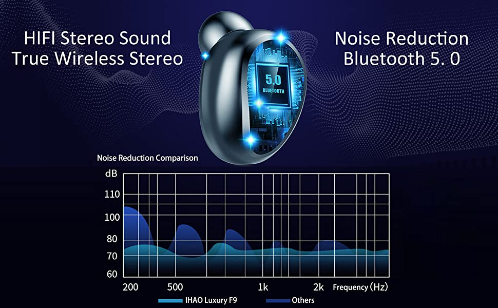 HIFI Stereo Sound True Wireless Stereo headset noise reduction