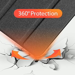Full Protection
