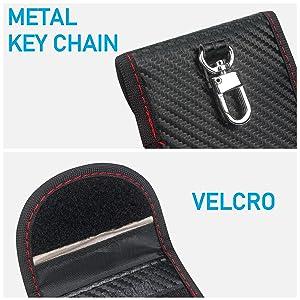 details of ticonn faraday bag