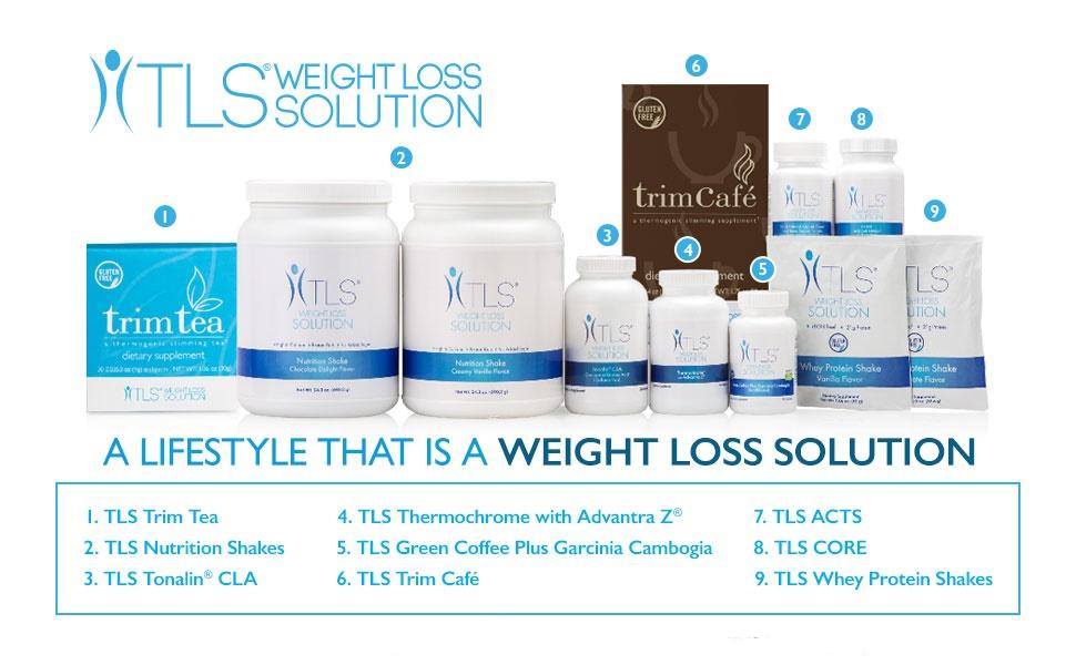 cel mai bun mod de a pierde grăsimea de organe asapscience sfaturi de pierdere în greutate științifică