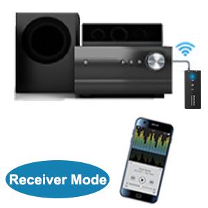 RX - Receiver Mode