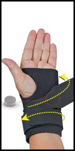 Comfort Cool Nerve Ulnar Booster Wrist pinky Sided Pain carpal tunnel ttfcc tear tendonitis widget