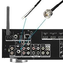 FM(F Connector)+AM(2 Bare Wire)