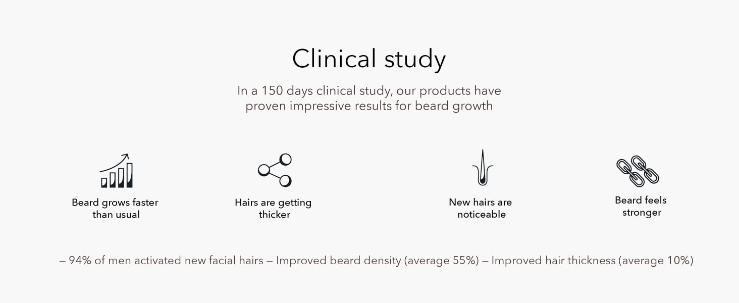 clinical study beard grows faster thicker hairs new follicles stronger beard