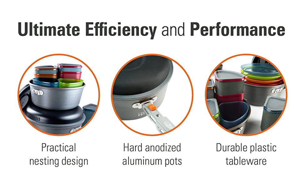 Ultimate Efficiency and Performance