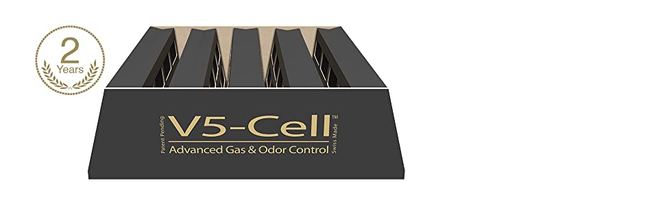 Filtro IQAir V5-Cell MG gas y de olores