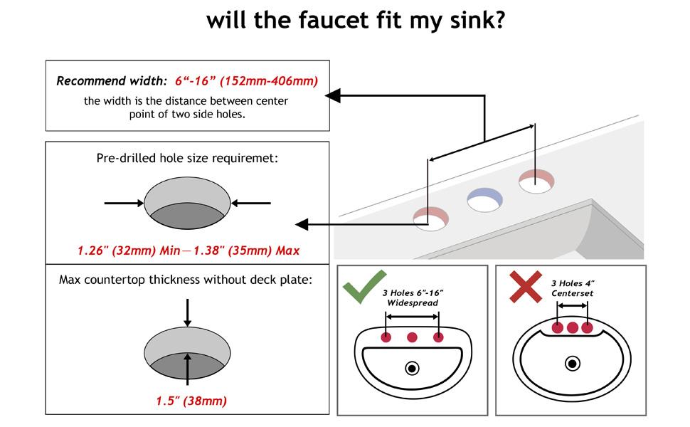 8 inch bathroom faucet