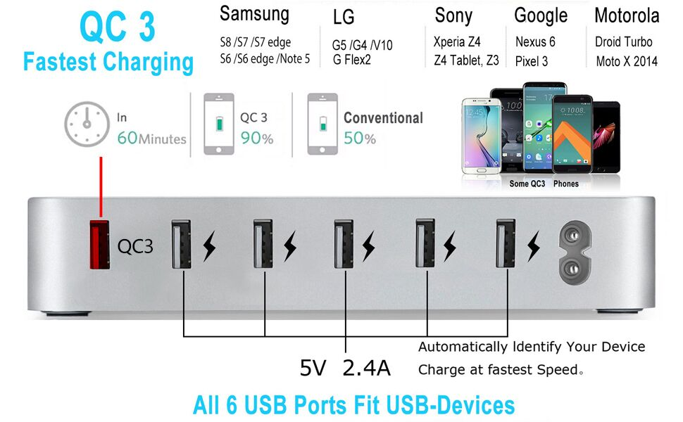 usb charging station for multiple devices charger dock for multi iphone samsung s10 s9 quick charge
