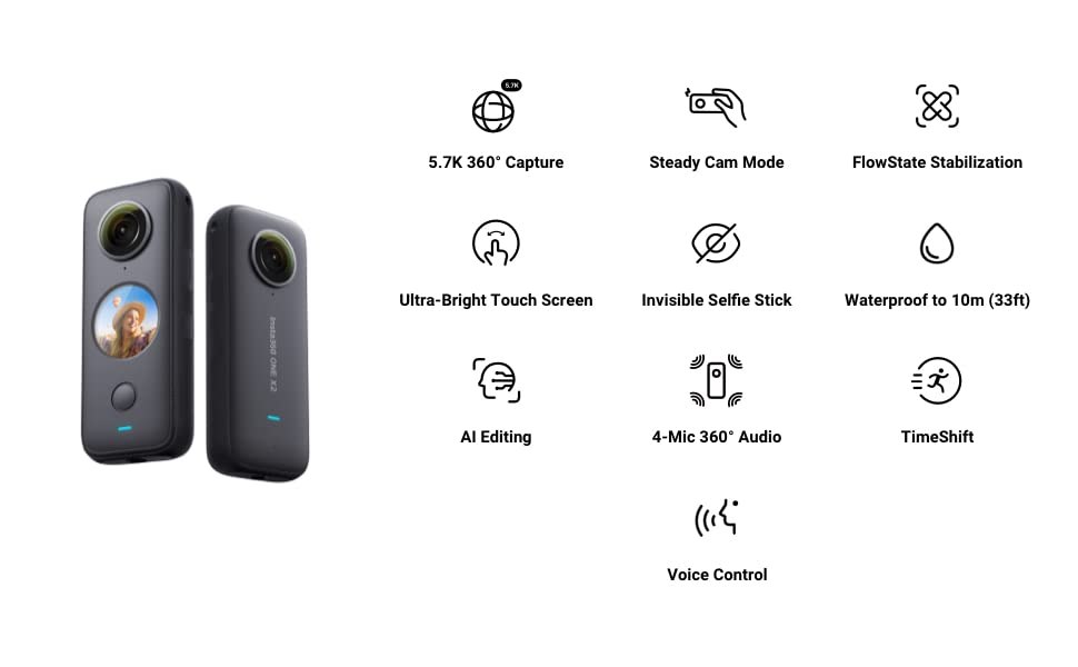 Best Action Camera for Concerts