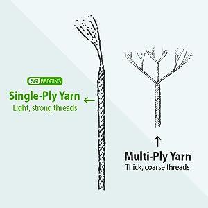 single ply yarn