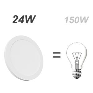 Energiebesparing.